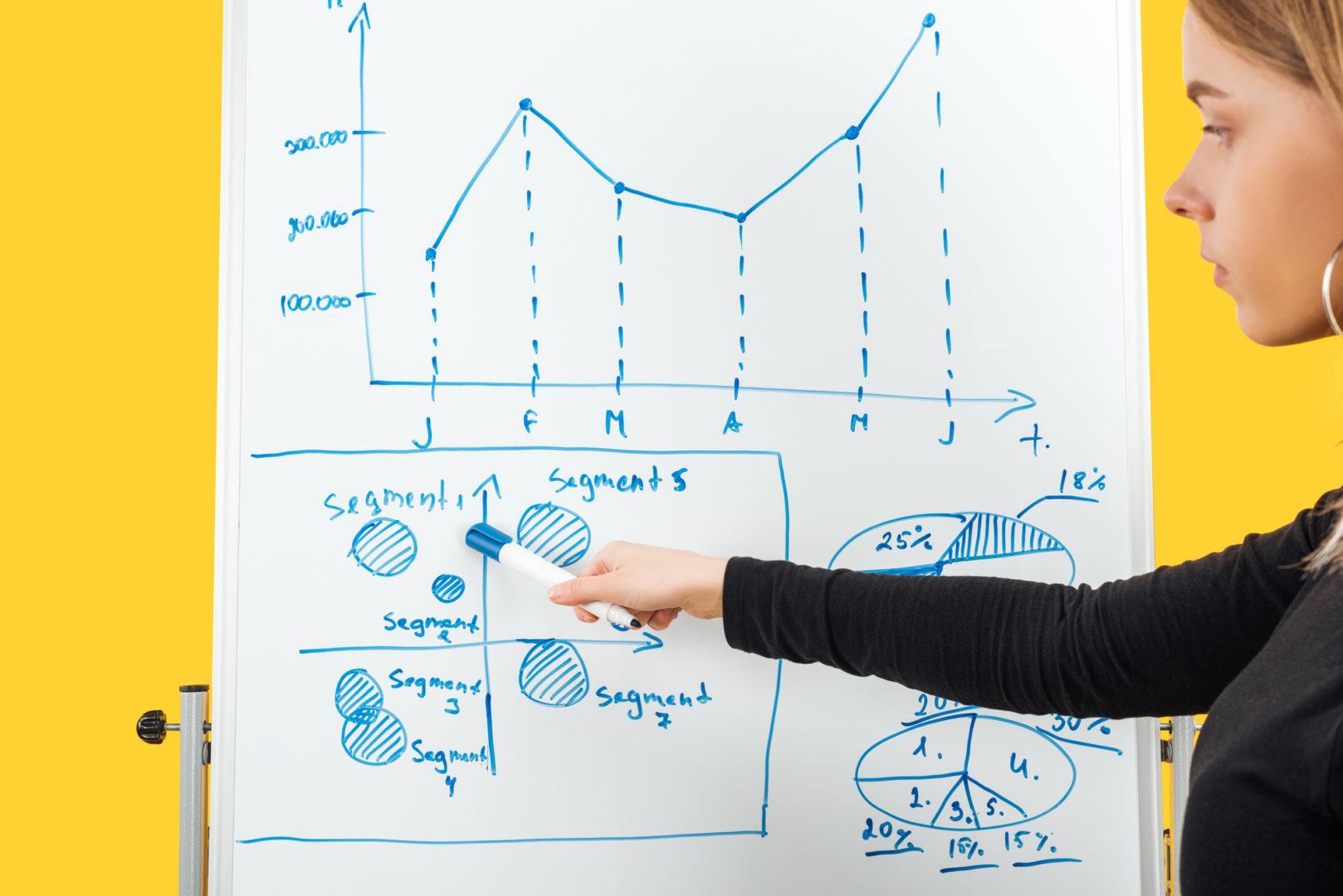 metas SMART no marketing digital